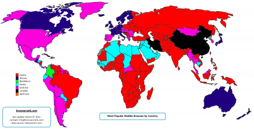 mobile browser per country